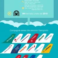 Aeroporto Milano-Linate: informazioni utili per i viaggiatori