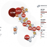 Fleed presenta #NO2.0 Analisi su 40 milioni di account social media
