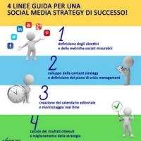 Strategia Social Media: Apro la pagina Facebook ma poi cosa pubblico?