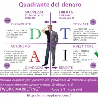 Cos'è il Network Marketing?