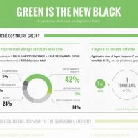 """Case in legno ed ecologiche: un'infografica sui vantaggi del costruire """"green"""""""
