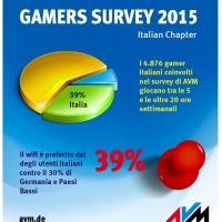 I gamer italiani? Giovani e attenti alla sicurezza