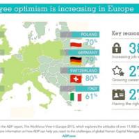 L'ottimismo promuove la mobilità dei talenti e la competitività internazionale in tutta Europa