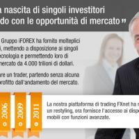 Il Forex guadagno sicuro attraverso il trading Online