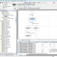 La soluzione SequenceManager di Rockwell Automation offre maggiore funzionalità e modularità per le applicazioni di processo