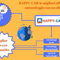 IL SUCCESSO DI HAPPY-CAR, MOTORE DI COMPARAZIONE PREZZI DI AUTO A NOLEGGIO PIÙ GRANDE IN EUROPA