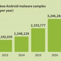Android colabrodo: 8.400 nuovi malware al giorno nel primo trimestre 2017