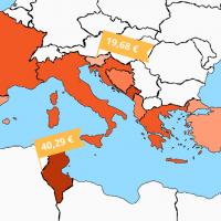 Estate sulle coste del Mediterraneo: prezzi del noleggio auto a confronto