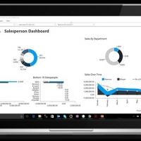 Retail Pro International presenta Retail Pro Decisions, un nuovo modulo di visual analytics per il retail specializzato