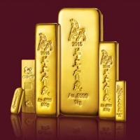 Prezzo dell'Oro, Previsioni 2018