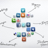 Global Social Media Marketing
