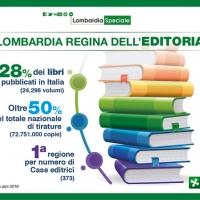 Lombardia Lettura Libri: i lombardi leggono più della media degli italiani