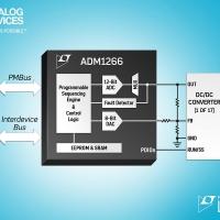 Super Sequencer programmabile semplifica la gestione di sistemi di alimentazione multi-rail