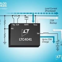 Power Manager da 2,5A altamente integrato offre un'elevata efficienza di carica e backup di sistema per due supercondensatori
