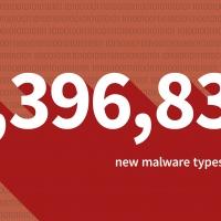 Le cifre del malware nel primo semestre 2018: il pericolo si annida sul web