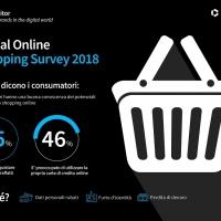 Il 68% dei consumatori acquista inconsapevolmente regali di Natale contraffatti