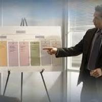 Le basi organizzative: corsi online per gestire un attività di successo
