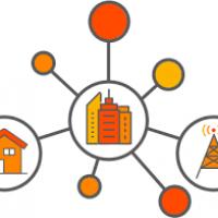 Infinera lancia The Infinite Network, un'innovativa architettura che semplifica la scalabilità e l'automazione della rete
