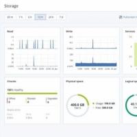 Acronis annuncia il rilascio di Acronis Cyber Infrastructure 3.0,  una soluzione scalabile, conveniente e versatile per l'Edge Computing