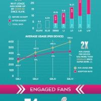 Extreme Networks - L'utilizzo del Wi-Fi durante il Super Bowl LIV di Miami / Integrazione trasparente tra rete Wi-Fi e rete 4G
