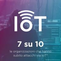 Extreme Networks: sette aziende su 10 subiscono tentativi di attacco attraverso IoT