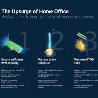 Small Office: lavorare in sicurezza con i consigli di Flowmon