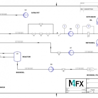 Software P&ID di nuova generazione – Rilascio M4 P&ID FX versione 7.0