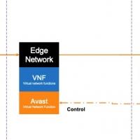 Come creare una soluzione di sicurezza completamente convergente e incentrata sull'utente? La risposta di Avast