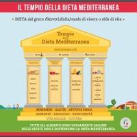 """Il """"Tempio"""" della Dieta Mediterranea - una nuova iconografia per i primi 10 anni patrimonio dell'Unesco"""
