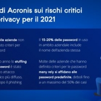 In occasione del Data Privacy Day, Acronis mette in guardia  sul rischio critico di attacchi alla privacy