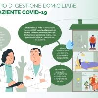 La profilassi antitrombotica a domicilio nei pazienti affetti da Covid-19, il modello Cremona