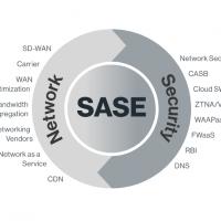 Personal Data annuncia la collaborazione con Cato Networks