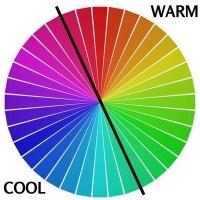Come funziona l'armocromia