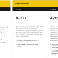 Power BI: costi e licenze