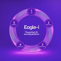 BT lancia una rivoluzionaria piattaforma di sicurezza, Eagle-i, per prevedere e prevenire gli attacchi informatici